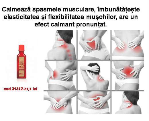 spasme musculare