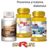 Prevenirea si tratarea diabetului